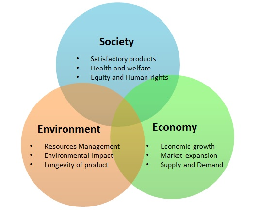 phd thesis on environmental economics What is the best way to select phd thesis topics in economics whatever your chosen research topics in economics for phd, your aim is to produce original evidence that furthers the field if you hope to end up getting a job that influences economic practice, research is not the means to such an end.